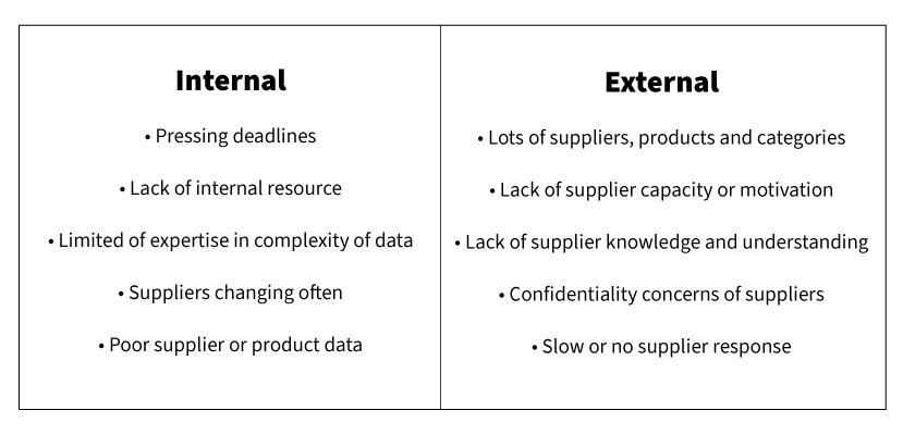 Internal-External-pressures