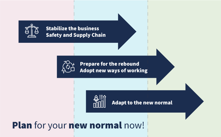 Plan-for-your-new-normal