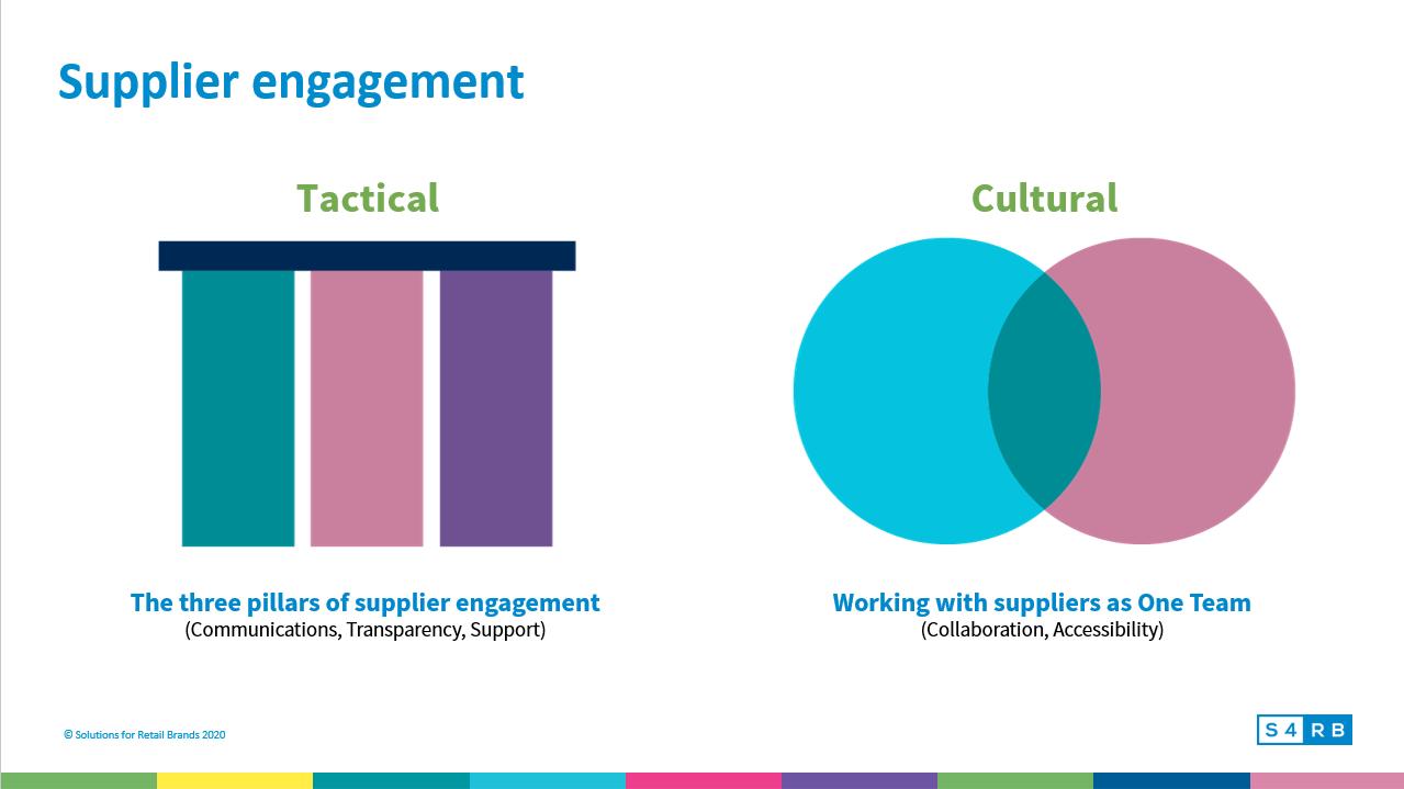 Supplier engagement three pillars