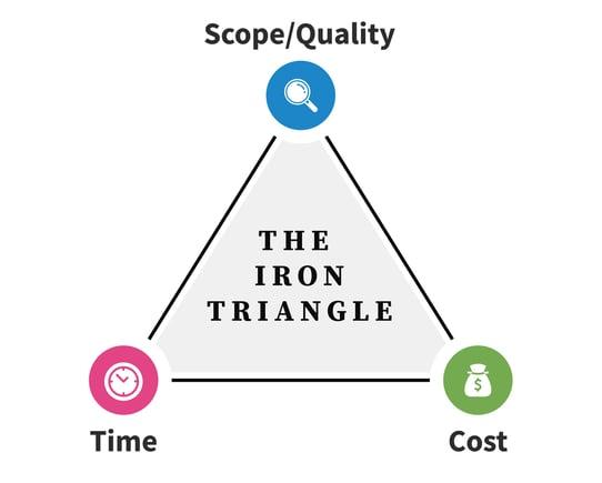 The-Iron-Triangle-03